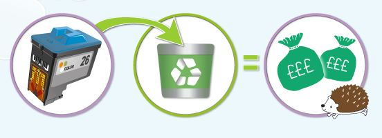 recycle process pic - website